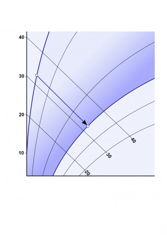 diagrammi2